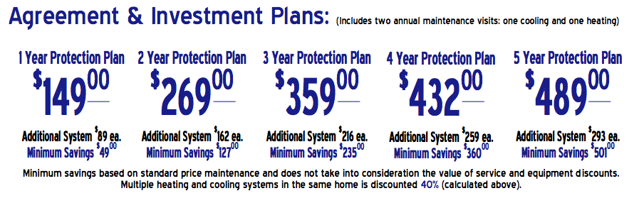 HVAC Service Agreements & Preventative Maintenance Plans
